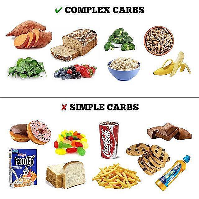 脂肪、碳水化合物傻傻分不清楚?明明拒吃還是瘦不下來,究竟真正讓你胖的元兇到底是誰?